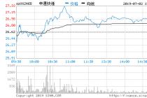 申通快递股权过户完成 阿里投资46.7亿元持股49%